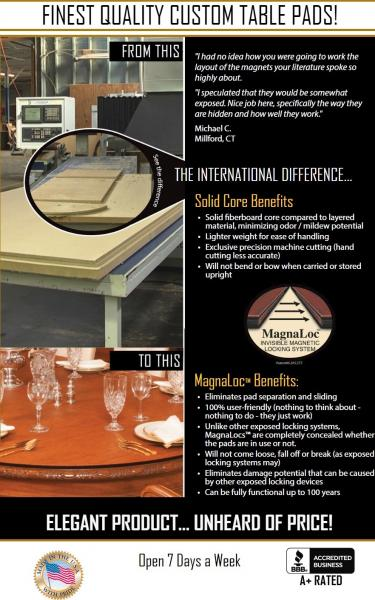 International Table Pad Image 1